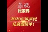 H5|数说张家界2020正风肃纪反腐成绩单!