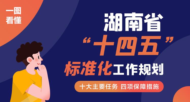 """一图看懂湖南省""""十四五""""标准化工作规划"""