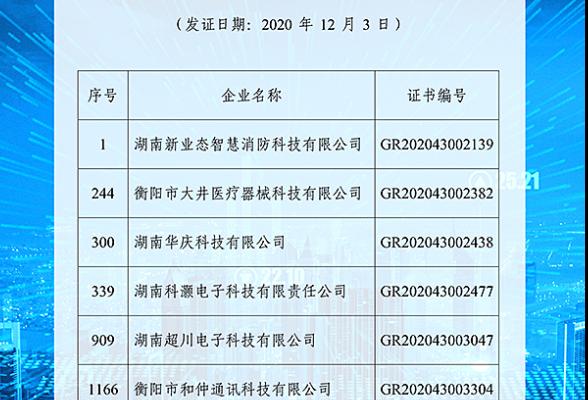 衡山科学城9公司获高新技术企业认定 高质量发展再添活力