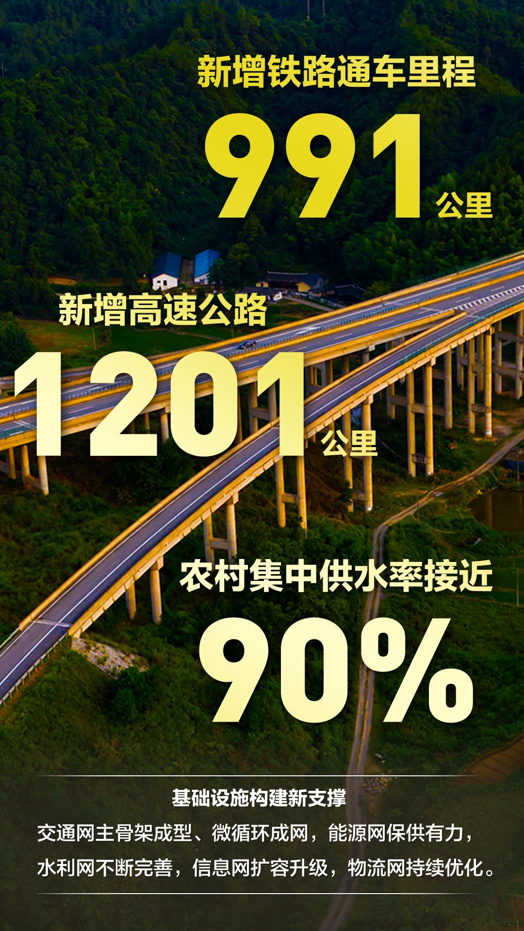基础设施.jpg