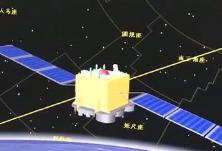 第54颗北斗导航卫星进入长期管理模式