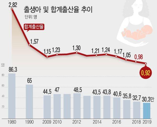 日本每年出生人口_空房子越来越多 日本突然公布了一个噩耗,全球哗然