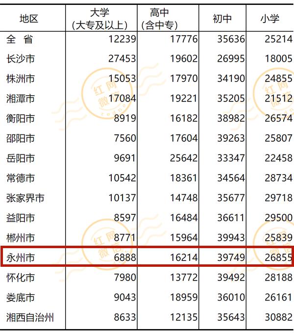 常住人口计算_观点 深圳人口真相