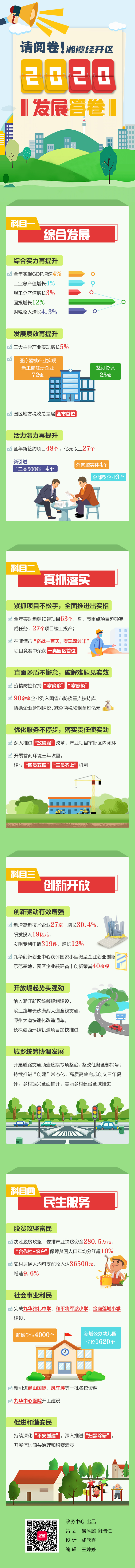 请阅卷!湘潭经开区2020发展答卷(定稿).jpg