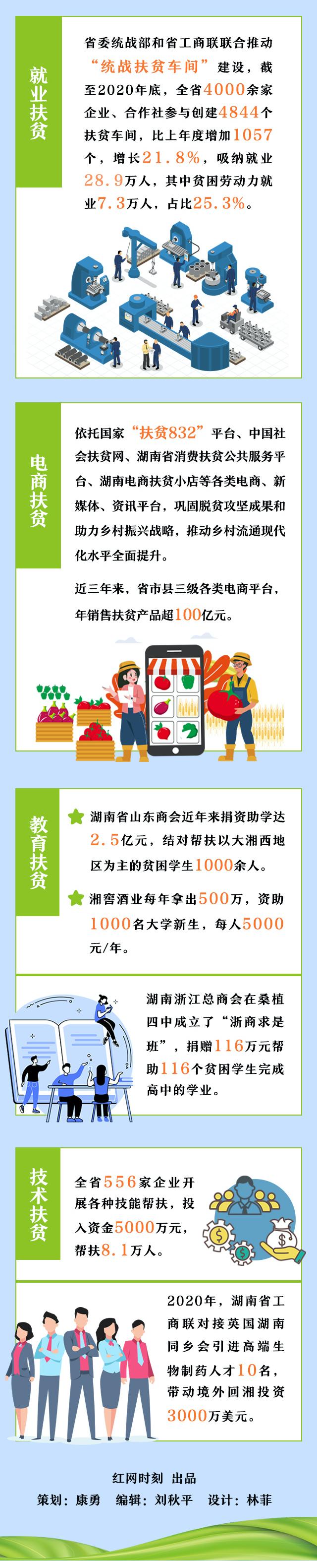湘商扶贫图解4.jpeg