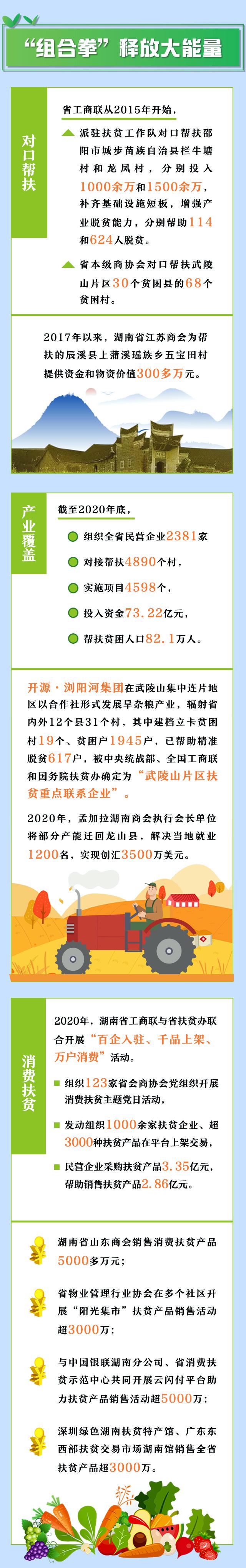 湘商扶贫图解3.jpg