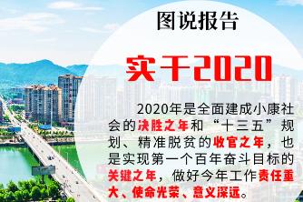 图说报告 | 实干2020:亚洲城娱乐手机登录入口《政府工作报告》中的奋进目标,请您查收