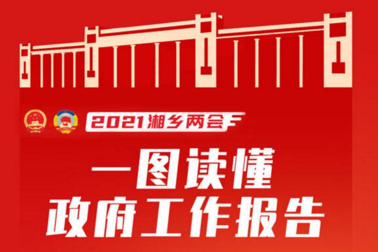 图解|一图速览亚洲城娱乐手机登录入口人民政府工作报告
