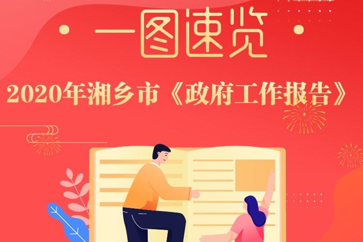 【图解】一图速览2020年亚洲城娱乐手机登录入口《政府工作报告》