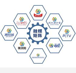 浏阳市融媒体中心矩阵图
