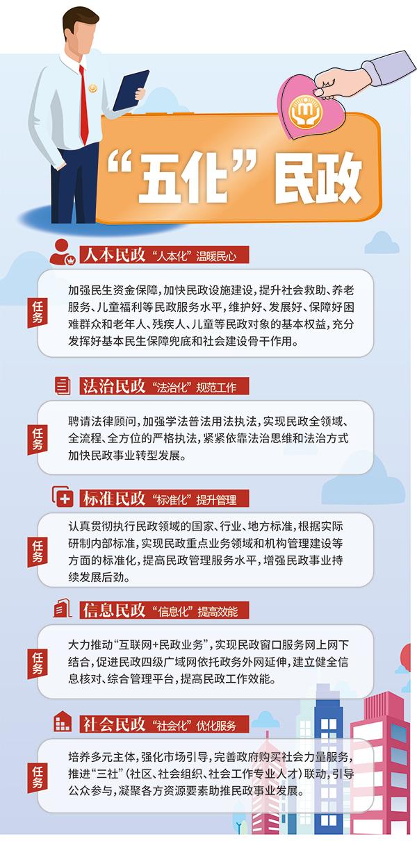 05版民政局-3.jpg