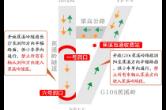 浏阳市公路建设养护中心党组书记、主任易志坚就G106浏阳段提质改造工作答记者问